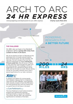 Arc to Arch Charity ride